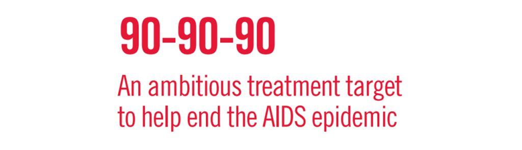 History-UNIAIDS-90-90-90