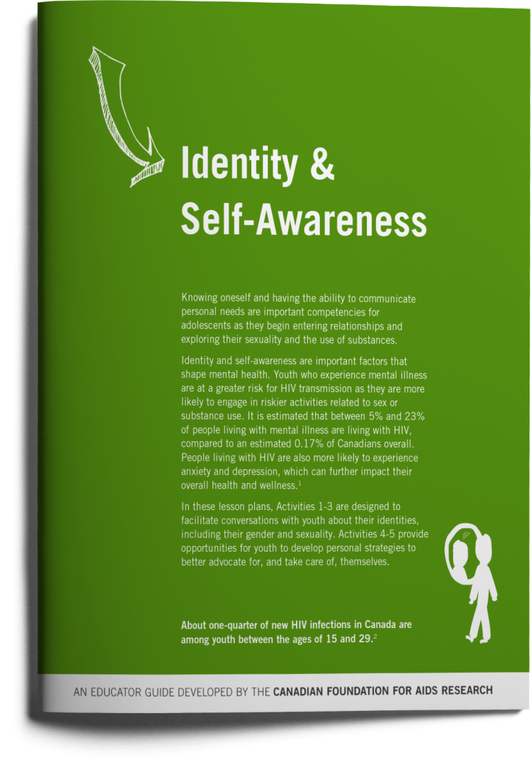 Educator Guides: Identity and Self-Awareness Print