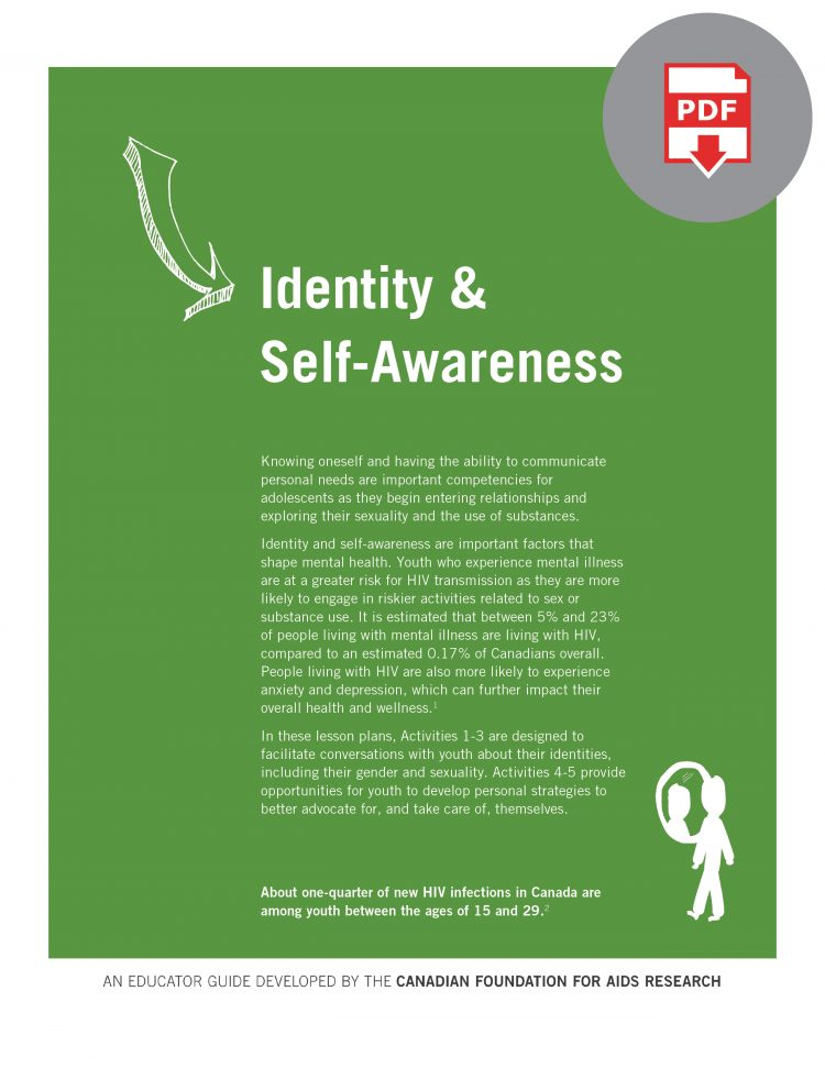 Lesson Plans - Identity and Self-Awareness Digital
